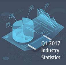 Q1 2017 Emerging Markets Private Capital Industry Statistics