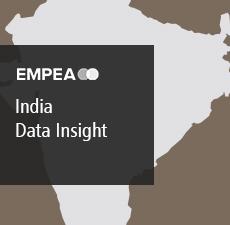 India Data Insight (Q3 2018)