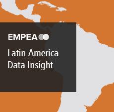 Latin America Data Insight (Q3 2018)