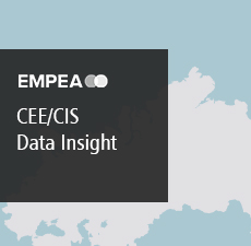 CEE and CIS Data Insight (Q3 2017)