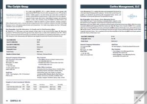 EMPEA Member Firm Database - EMPEA