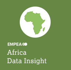 Africa Data Insight (Year-End 2018)