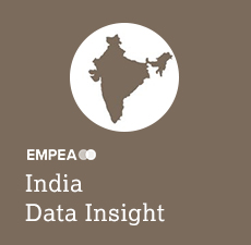 India Data Insight (Year-End 2018)