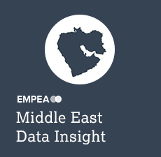Middle East Data Insight (Year-End 2018)