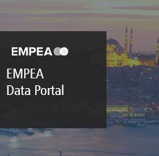 EMPEA Data Portal