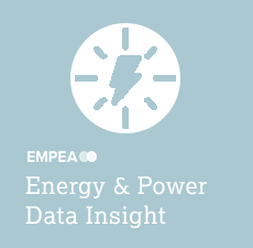 Energy & Power Data Insight (Mid-Year 2019)