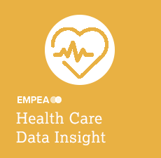 Health Care Data Insight (Mid-Year 2019)