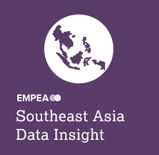 Southeast Asia Data Insight (Mid-Year 2019)