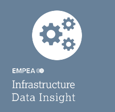 Infrastructure Data Insight (Year-End 2019)