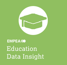 Education Data Insights (Mid-Year 2020)