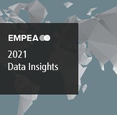 EMPEA 2021 Data Insights