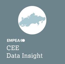 CEE 2021 Data Insight